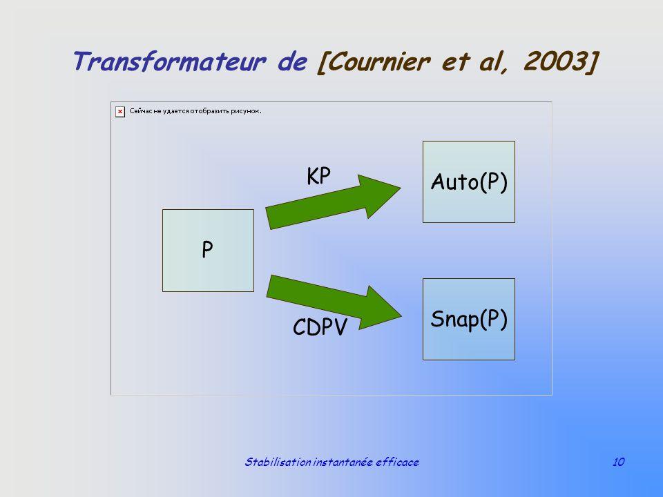 Transformateur de [Cournier et al, 2003]